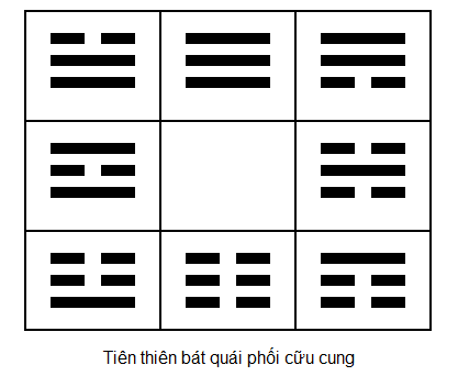 tien-thien-phoi-cuu-cung